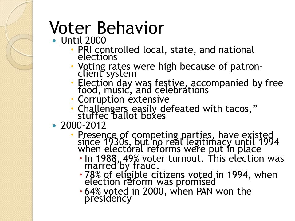 Voter Behavior Until 2000. PRI controlled local, state, and national elections. Voting rates were high because of patron-client system.