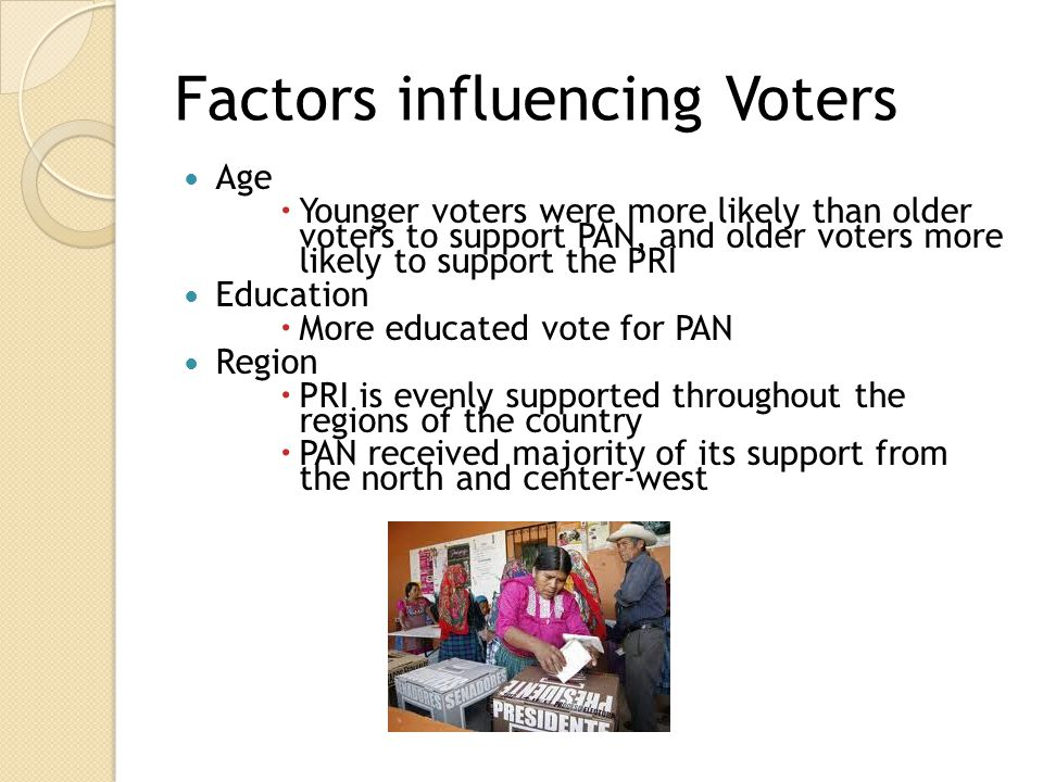 Factors influencing Voters