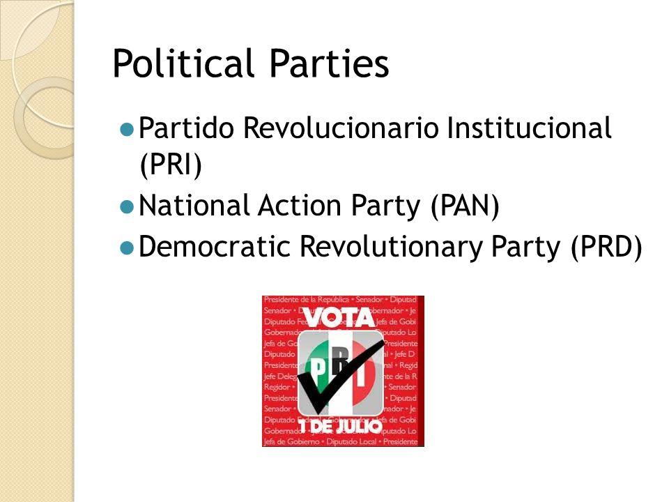 Political Parties Partido Revolucionario Institucional (PRI)
