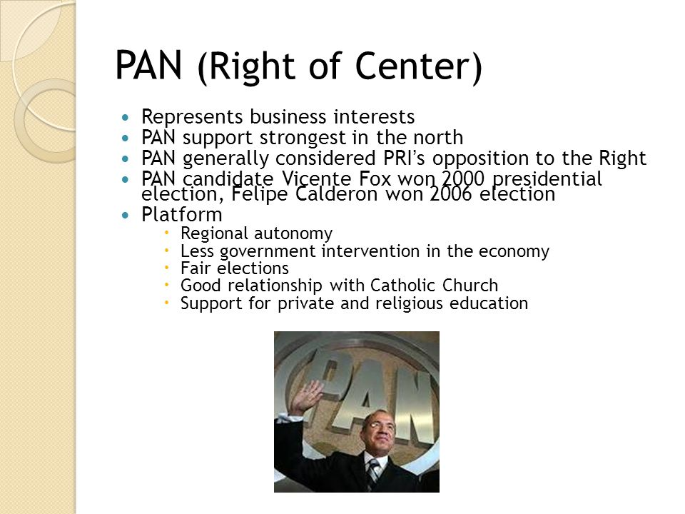 PAN (Right of Center) Represents business interests