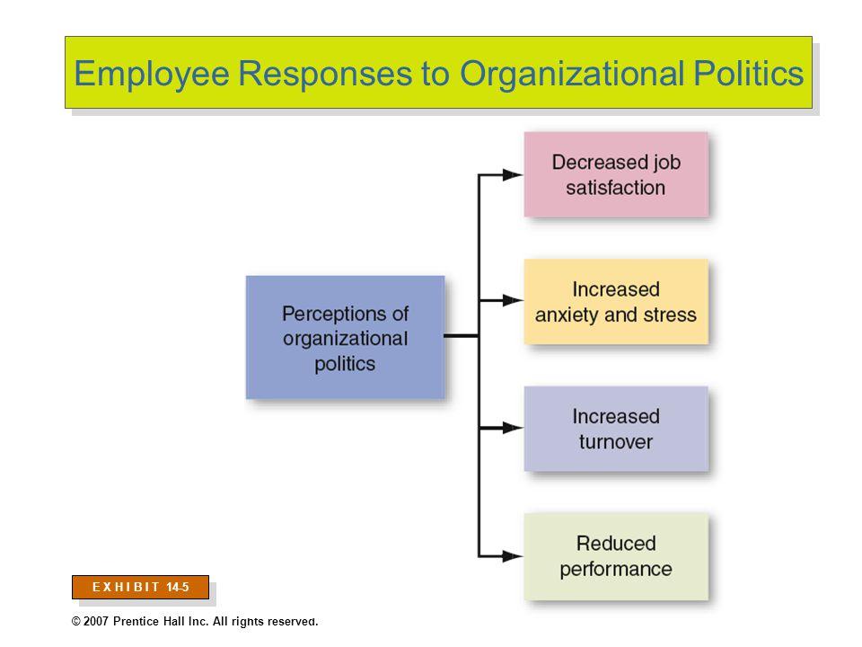 Defensive Behaviors Avoiding Action Avoiding Blame Avoiding Change