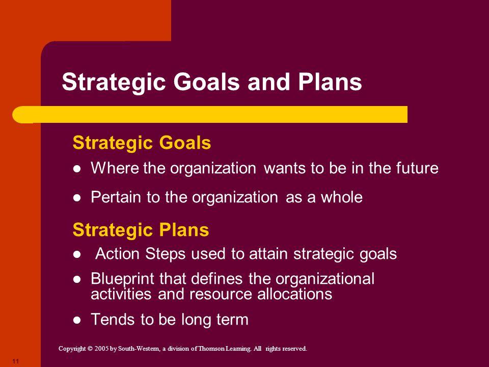 Strategic Goals and Plans