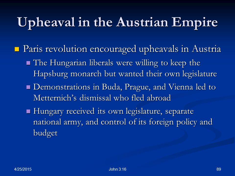 Upheaval in the Austrian Empire