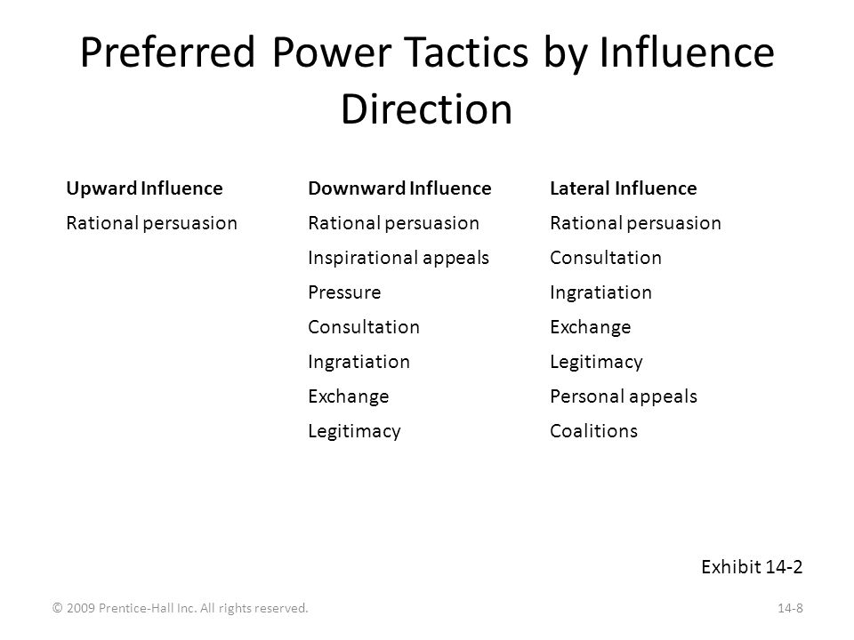 Factors Influencing Power Tactics