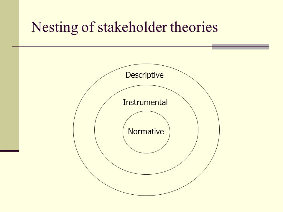 Nesting of stakeholder theories
