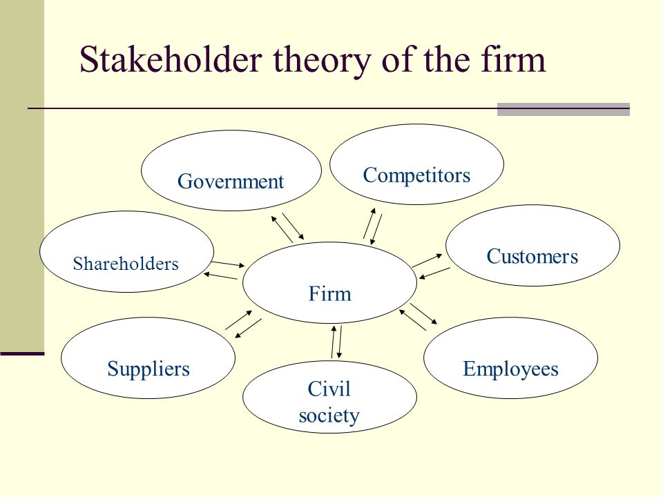 stakeholders theory Stakeholder theory and analysis stakeholder theory proposes that stakeholding has a dual instrumental-normative quality on one hand, incorporating stakeholders' participation enhances the organization's management capabilities in a globalized context characterized by increasing socioeconomic interconnectivity.