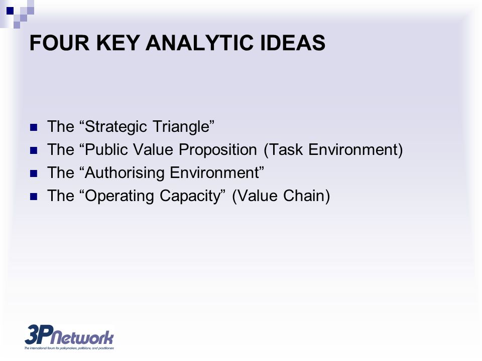 FOUR KEY ANALYTIC IDEAS