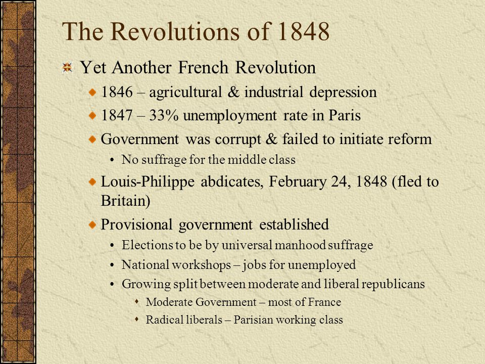 The Revolutions of 1848 Yet Another French Revolution