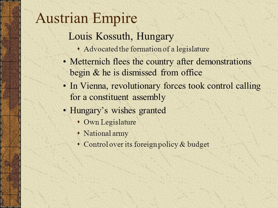 Austrian Empire Louis Kossuth, Hungary