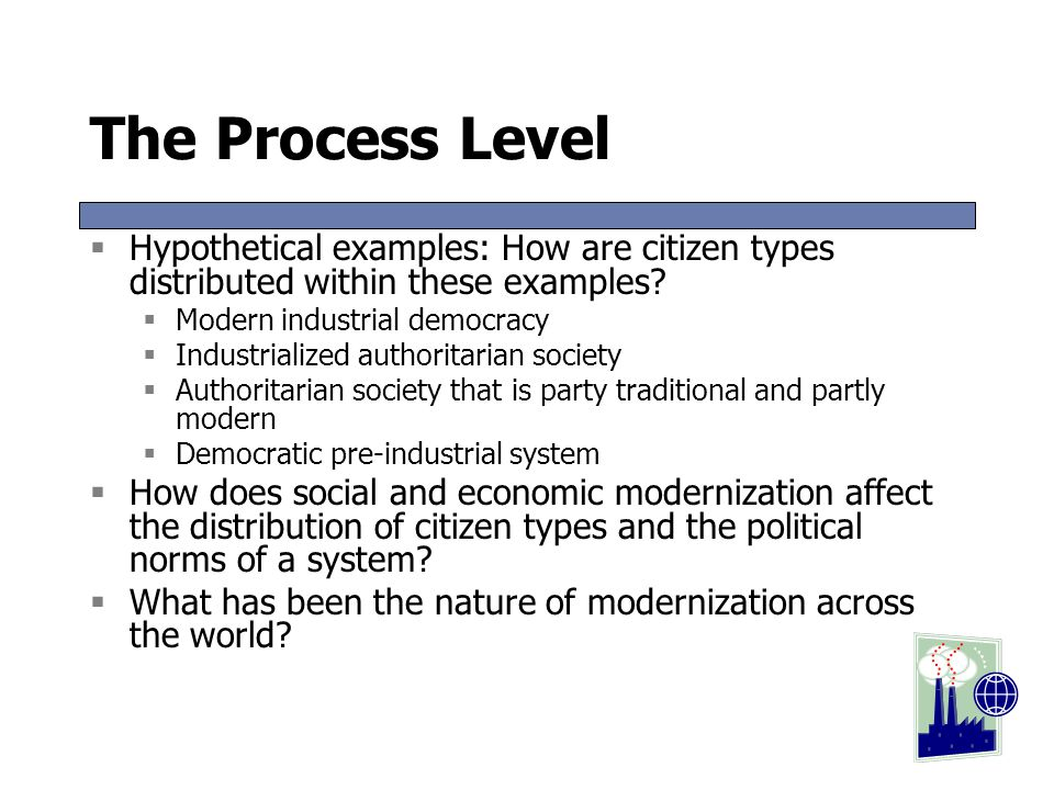 The Process Level Hypothetical examples: How are citizen types distributed within these examples Modern industrial democracy.