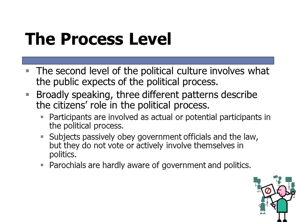 The Process Level The second level of the political culture involves what the public expects of the political process.