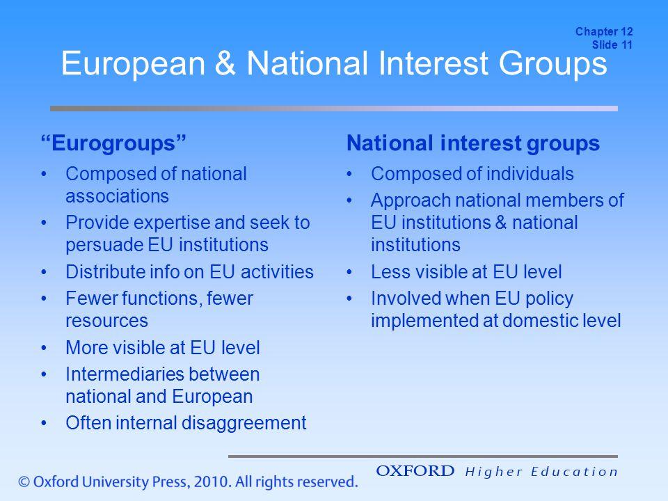 European & National Interest Groups