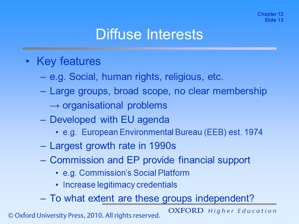 Diffuse Interests Key features