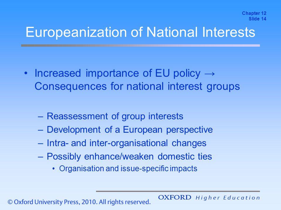 Europeanization of National Interests