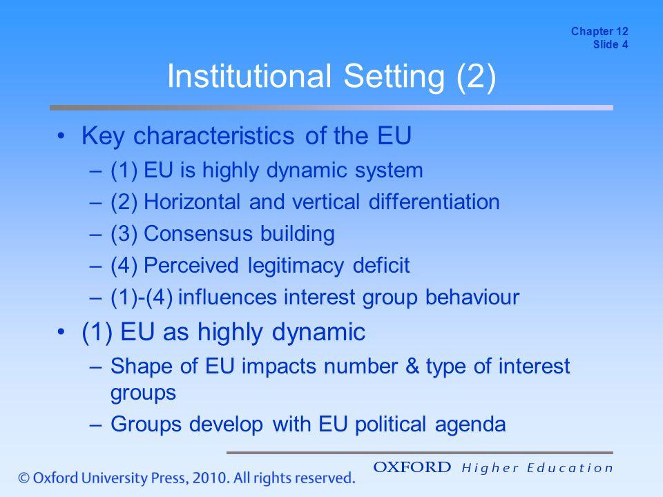 Institutional Setting (2)