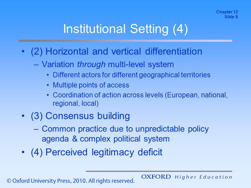 Institutional Setting (4)