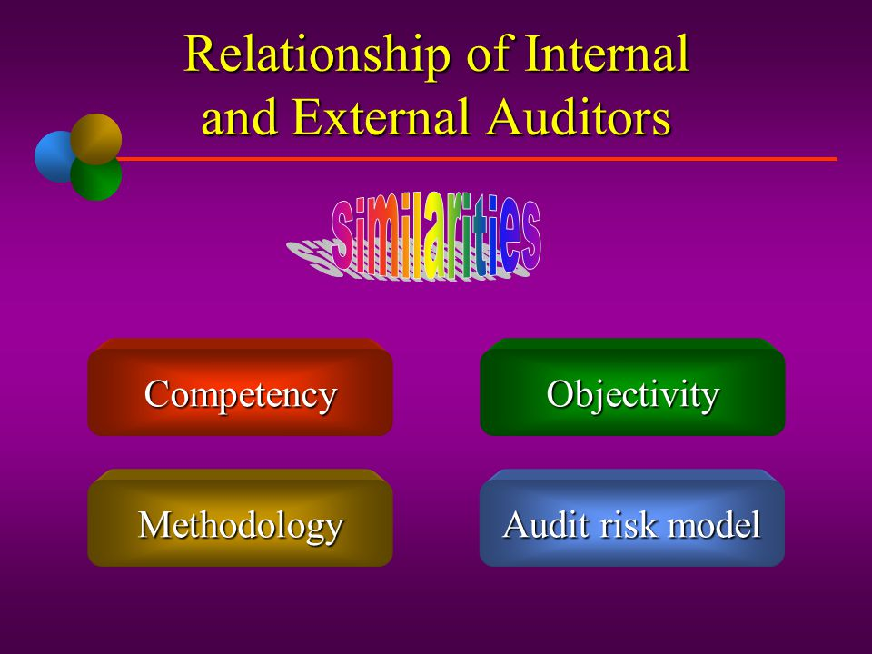 Relationship of Internal and External Auditors