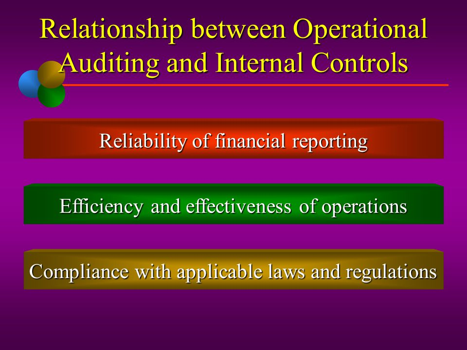 Relationship between Operational Auditing and Internal Controls