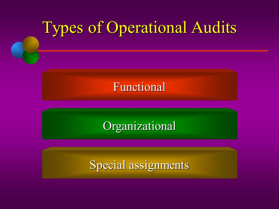 Types of Operational Audits