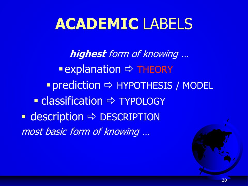 ACADEMIC LABELS highest form of knowing … explanation  THEORY