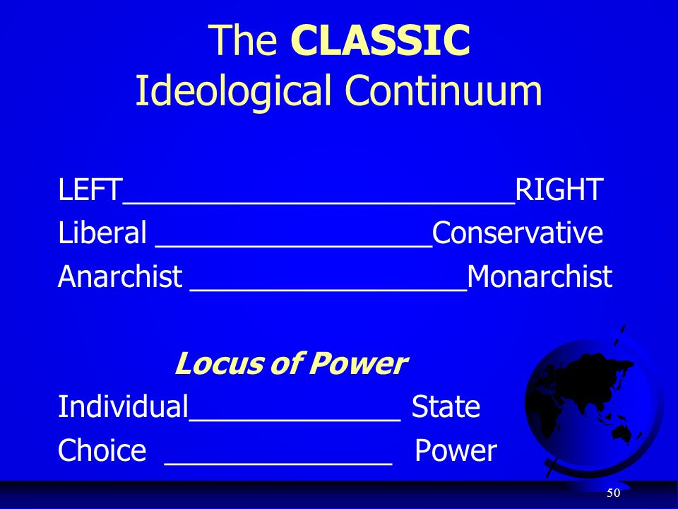 The CLASSIC Ideological Continuum