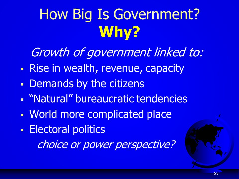 How Big Is Government Why