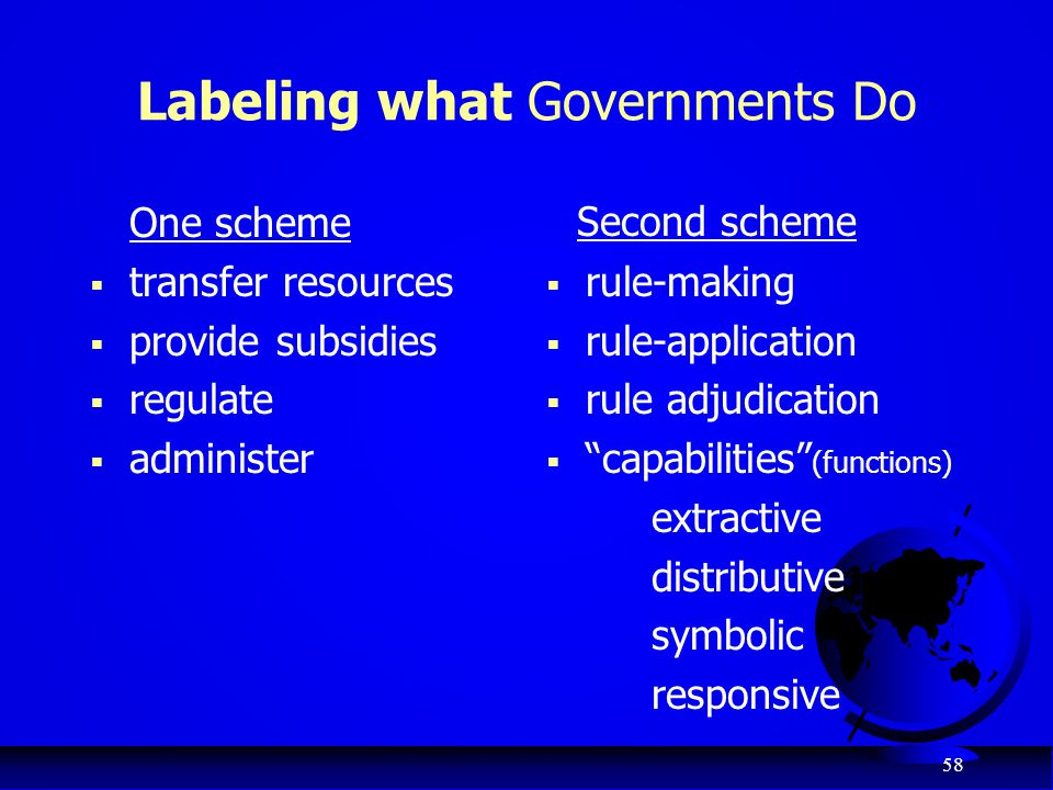 Labeling what Governments Do