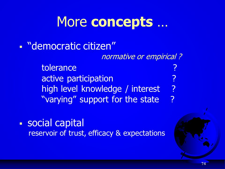 More concepts … democratic citizen tolerance social capital