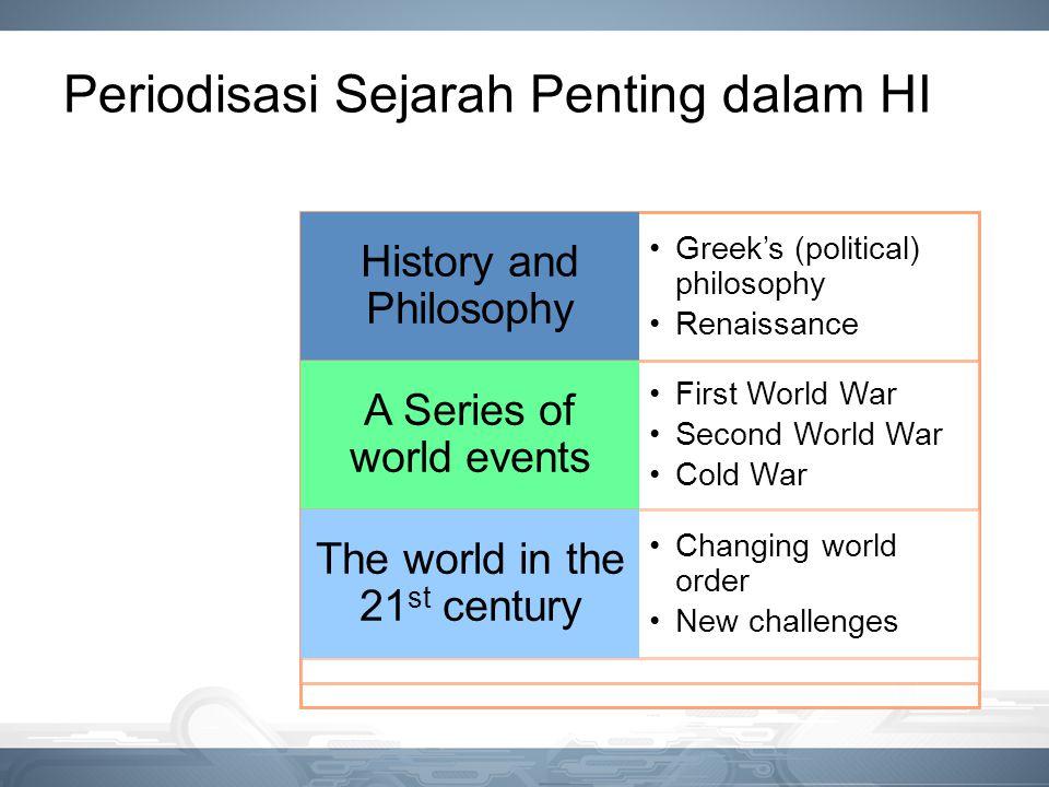 Periodisasi Sejarah Penting dalam HI