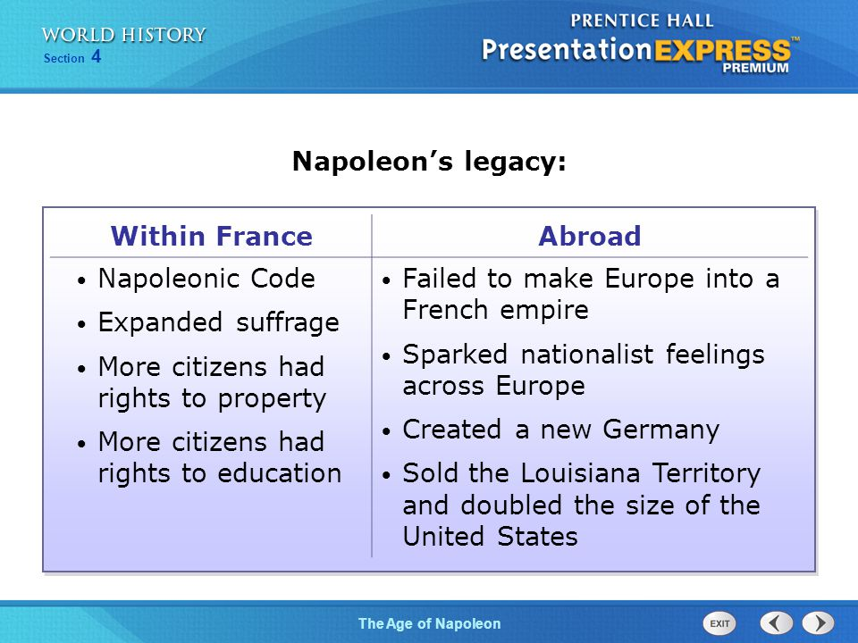 Napoleon's legacy: Within France. Abroad. Napoleonic Code. Expanded suffrage. More citizens had rights to property.