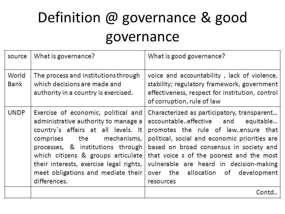 Definition @ governance & good governance