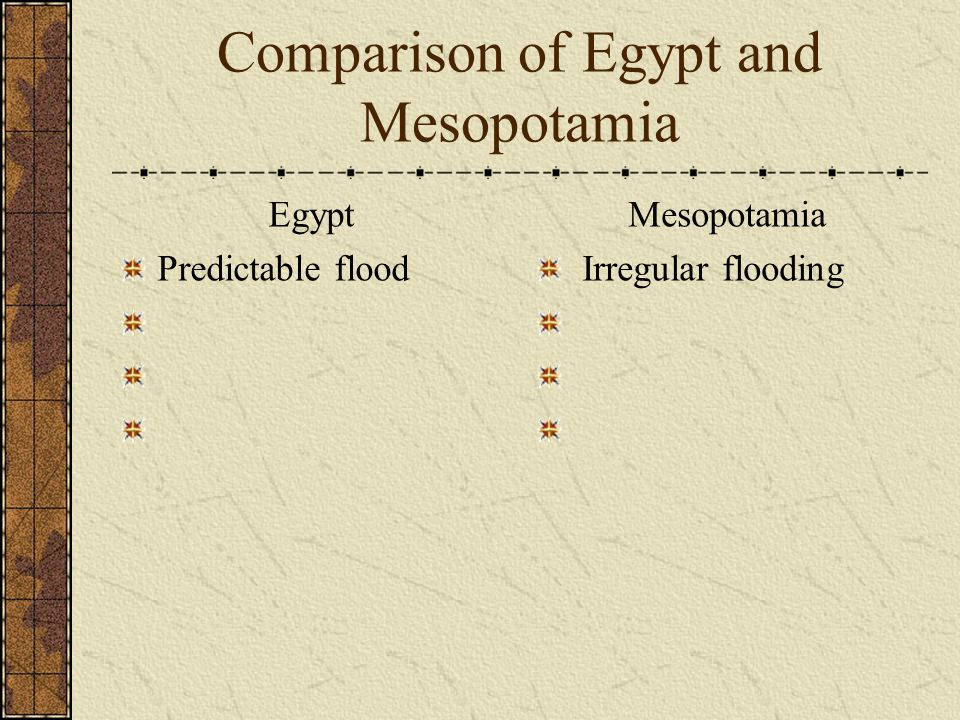 Comparison of Egypt and Mesopotamia