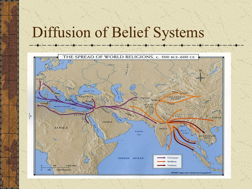 Diffusion of Belief Systems
