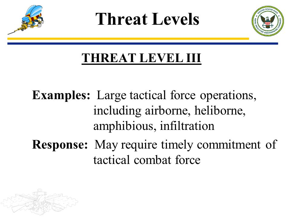 Threat Levels THREAT LEVEL III