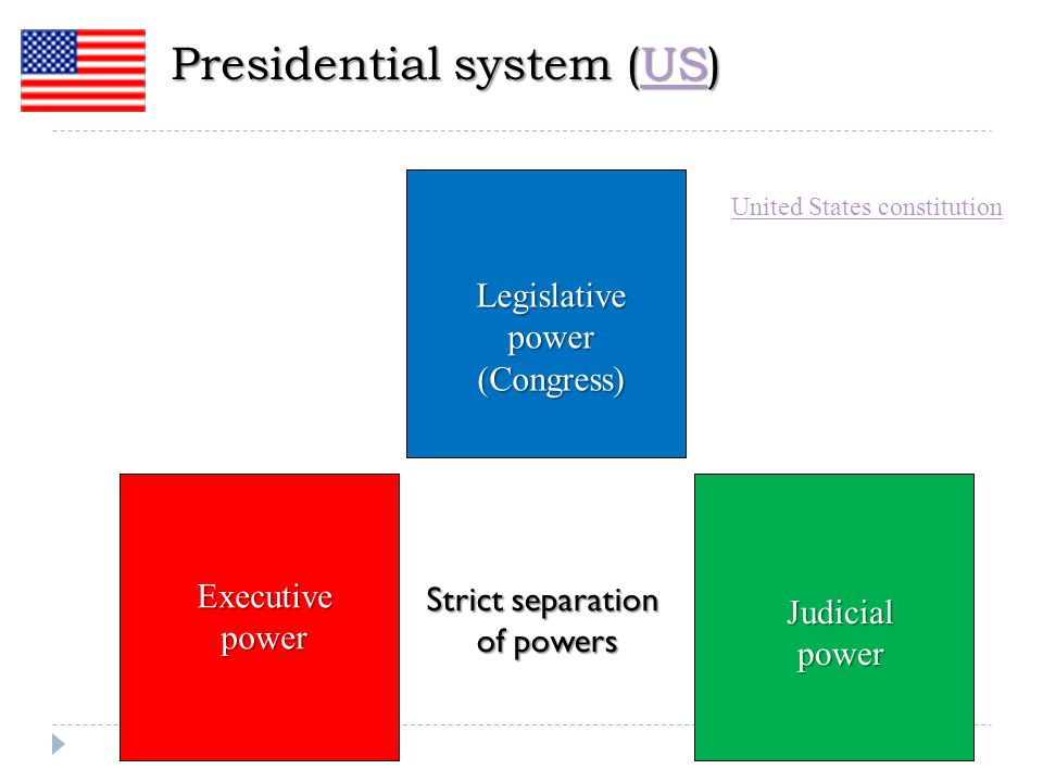 Presidential system (US)
