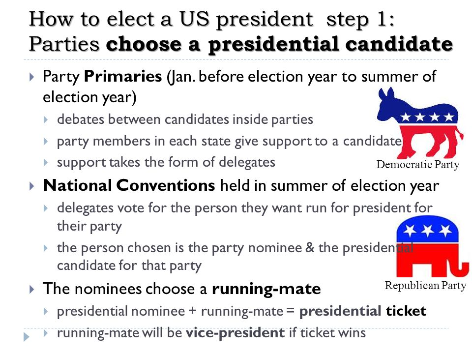 How to elect a US president step 1: Parties choose a presidential candidate