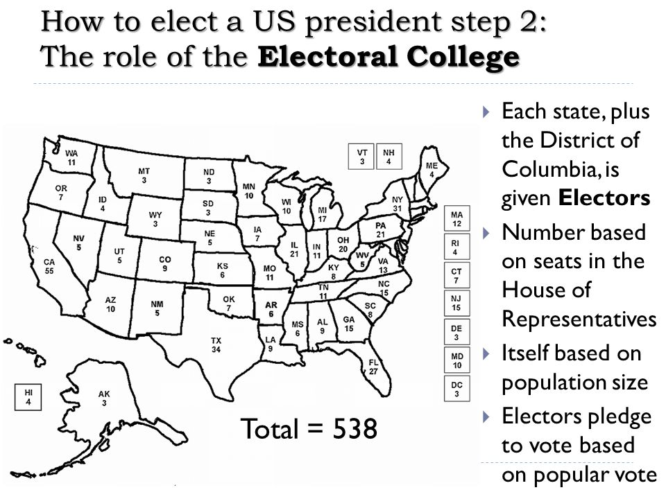 How to elect a US president step 2: The role of the Electoral College