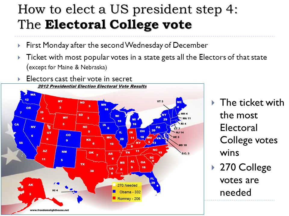 How to elect a US president step 4: The Electoral College vote