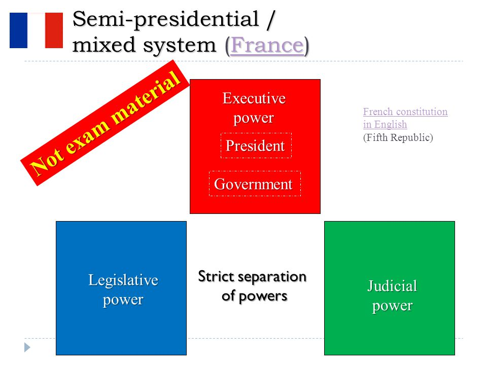 An examination of the governmental systems monarchy and presidency