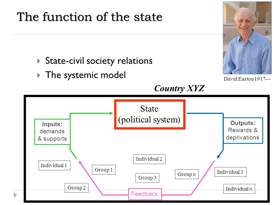 The function of the state