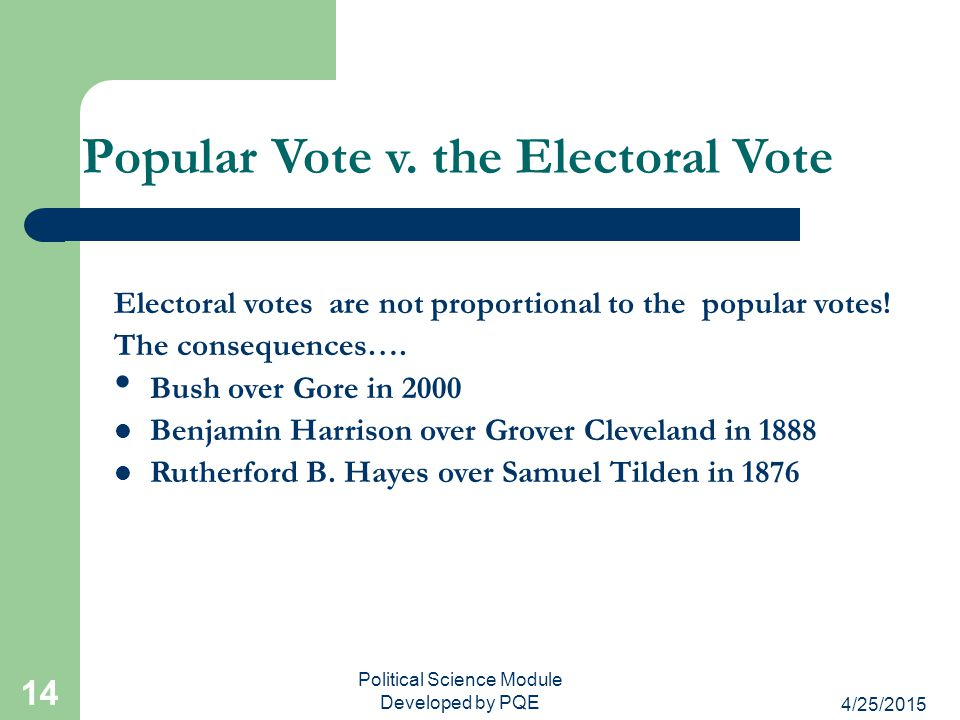 Popular Vote v. the Electoral Vote