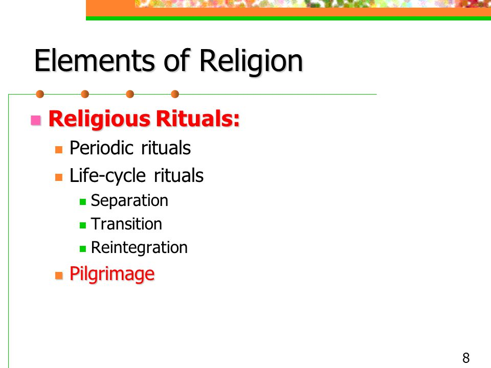 Elements of Religion Religious Rituals: Periodic rituals
