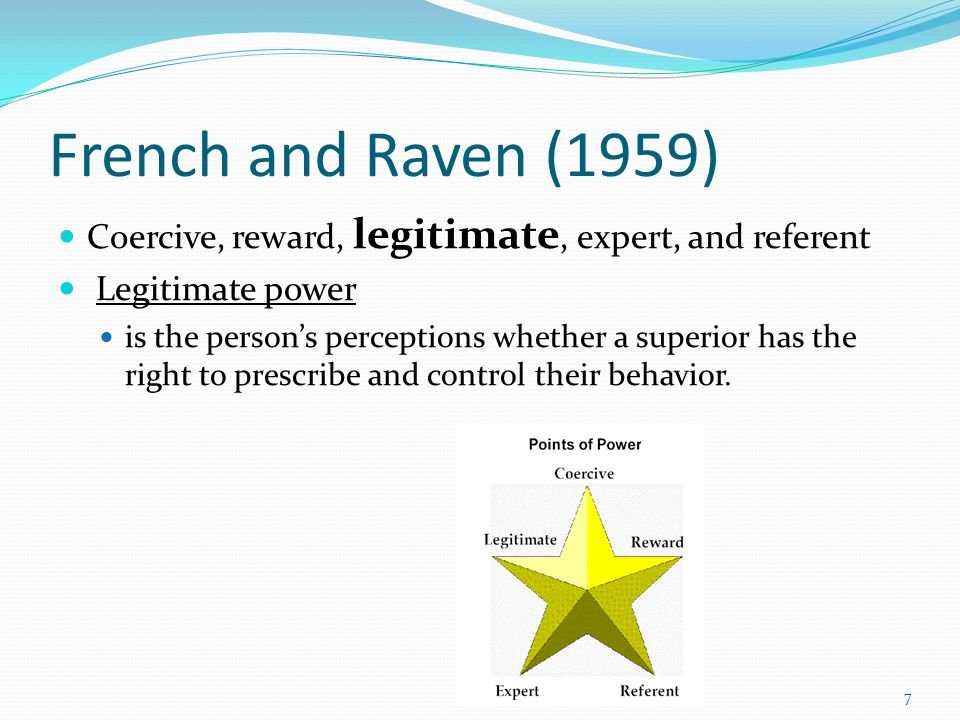 French and Raven (1959) Coercive, reward, legitimate, expert, and referent. Legitimate power.