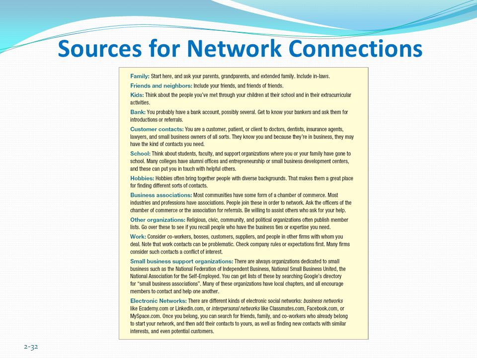 Sources for Network Connections
