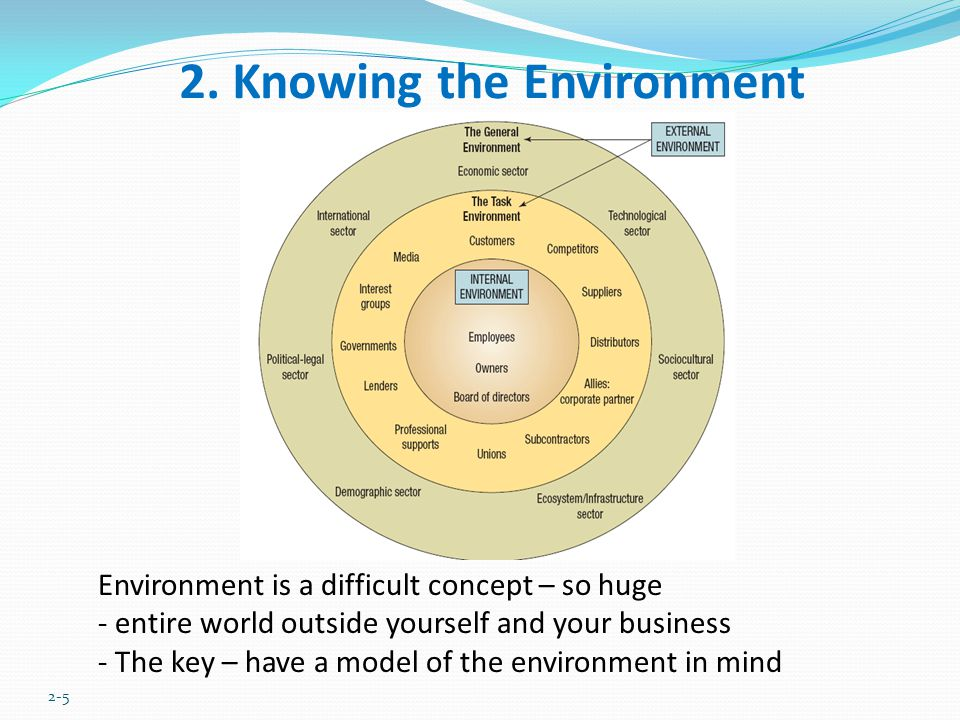 2. Knowing the Environment