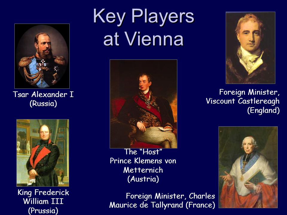 Key Players at Vienna Foreign Minister, Viscount Castlereagh (England)