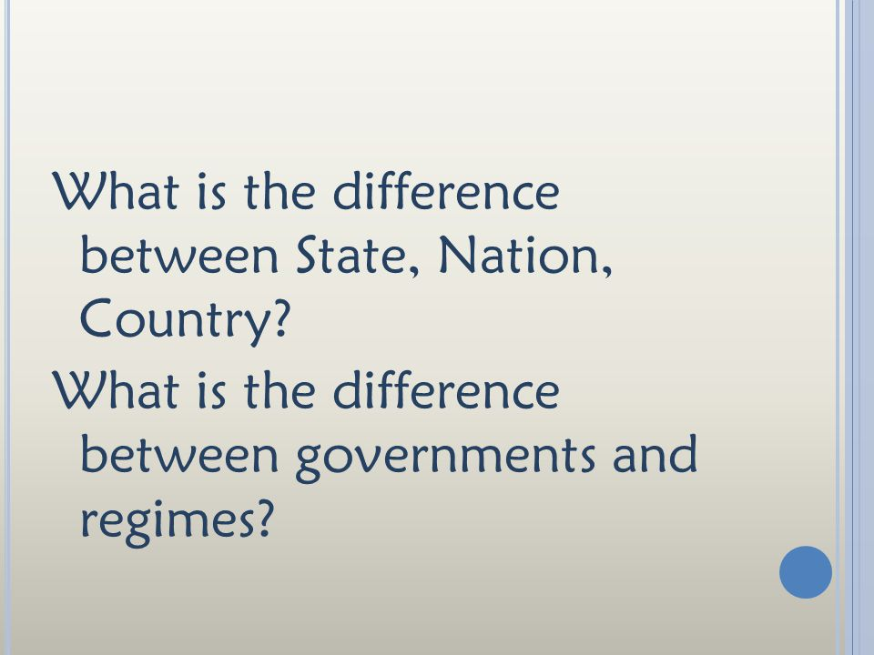 What is the difference between State, Nation, Country