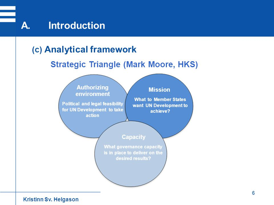 A. Introduction (c) Analytical framework. Strategic Triangle (Mark Moore, HKS)