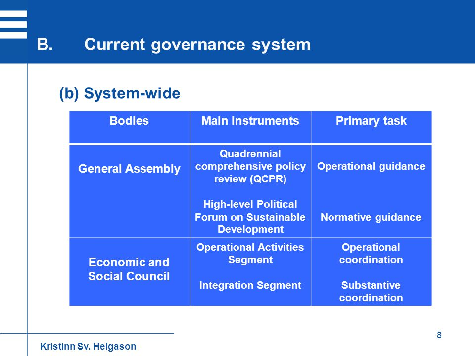 B. Current governance system