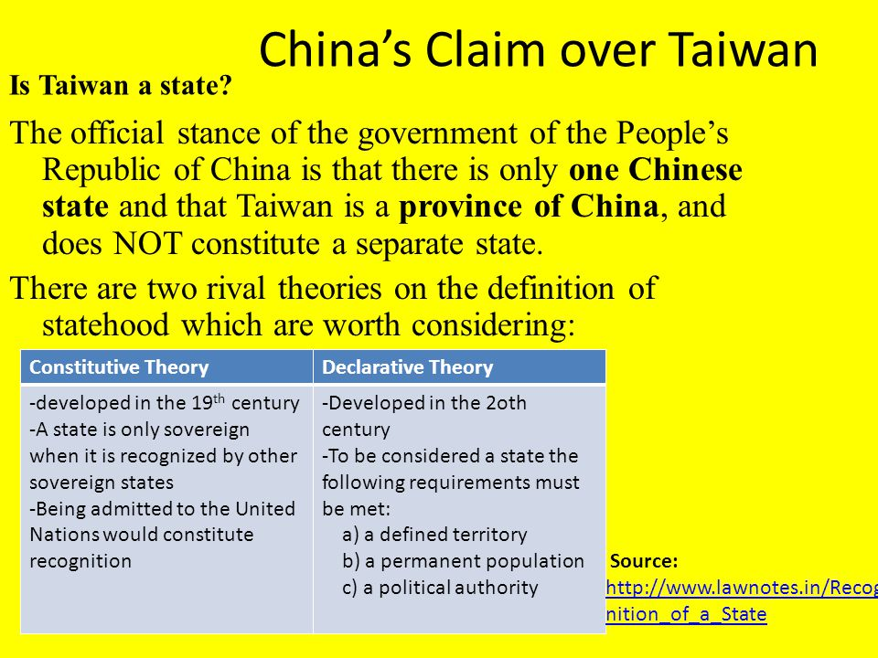China's Claim over Taiwan